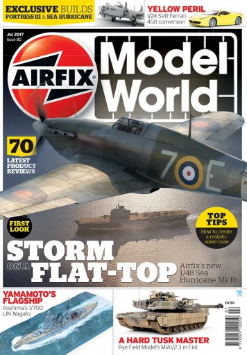 Media Scan for Airfix Model World